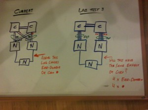Network White Boarding - Breaking it Down to Simple Components
